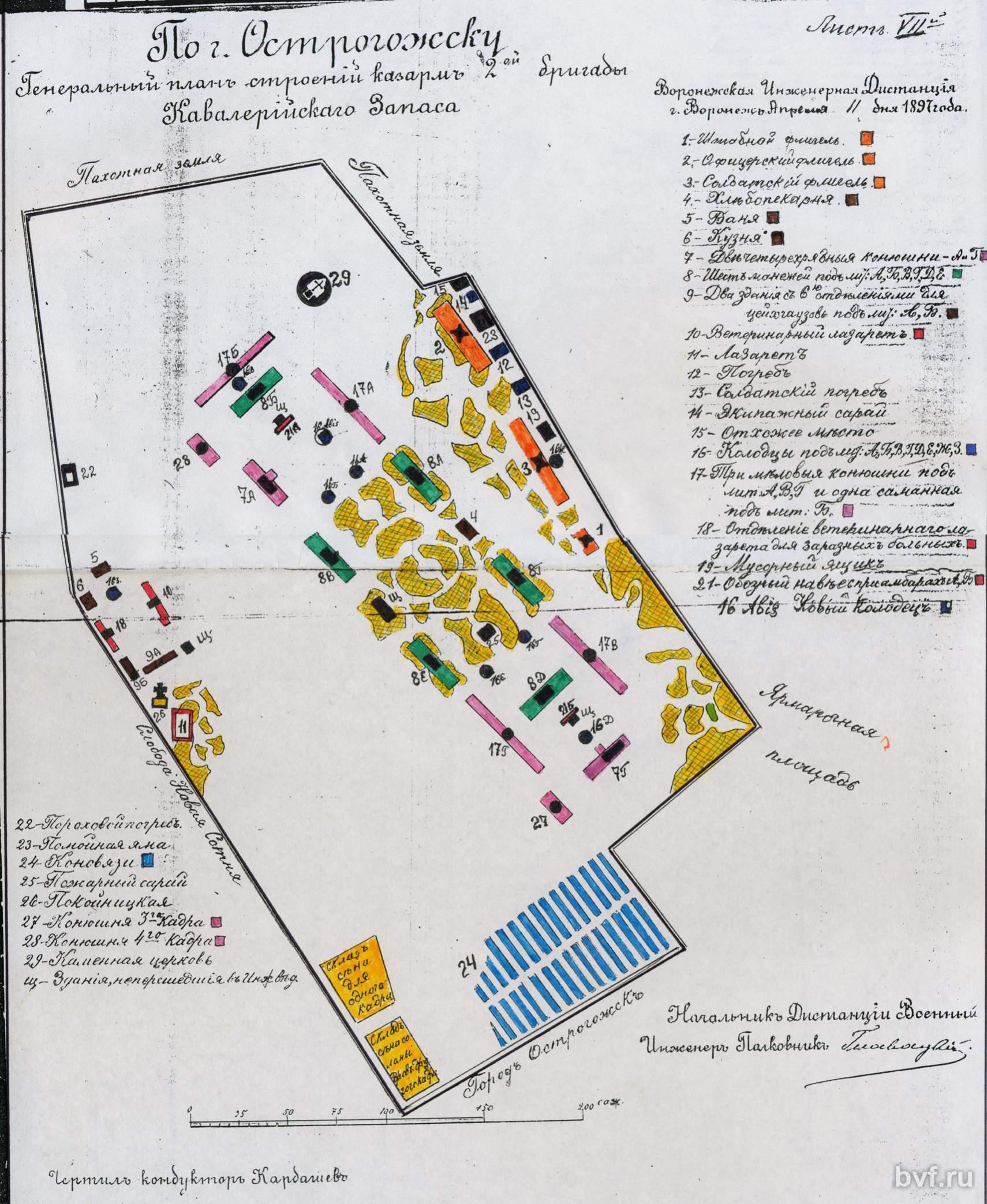 Нажмите на изображение для увеличения Название: План 2-й бригады Кавалерийского Запаса 1897 год.jpg Просмотров: 92 Размер:421.6 Кб ID:1783717